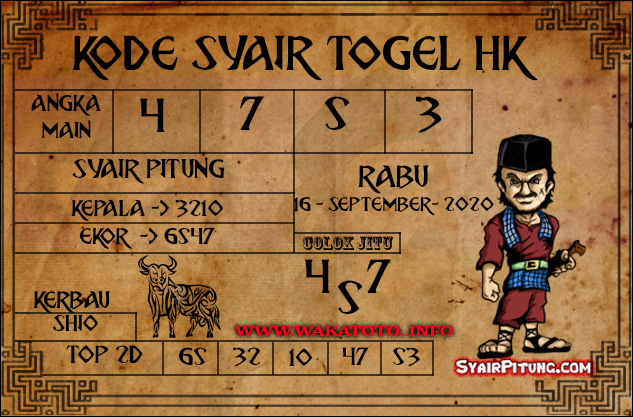 Kode Syair Hongkong 16 September 2020